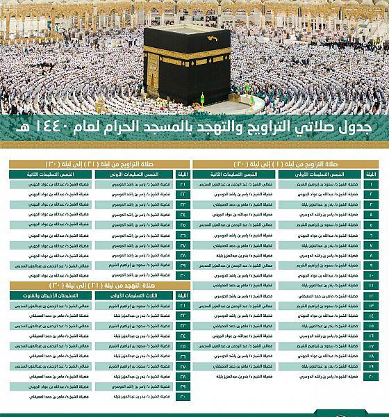 اعتماد جدول إمامة المصلين بالحرم المكي في رمضان