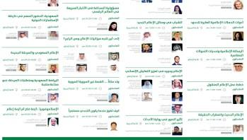 منتدى الإعلام السعودي يناقش اليوم تحديات ومستجدات الساحة