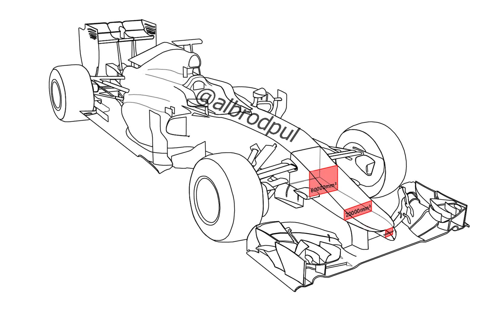 Cambios En El Reglamento Tecnico De De Formula 1