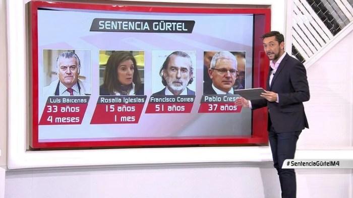 Resultado de imagen de Opinión de Losada y comparece Rajoy Actualidad 25 de Mayo de 2018