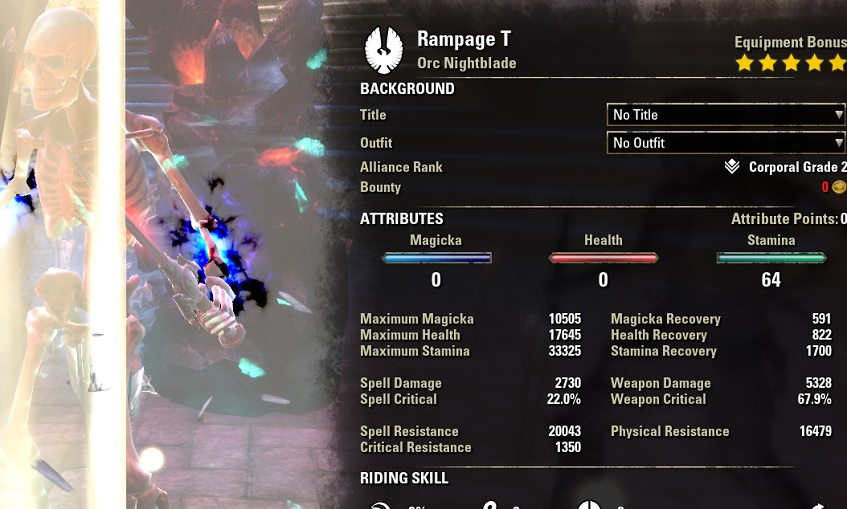 Stamina Nightblade pve build META buffed stats ESO