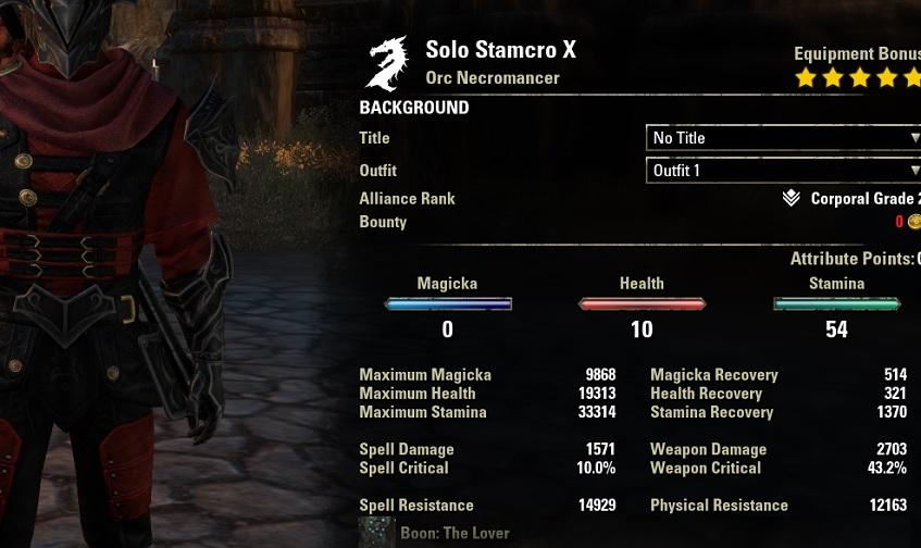 Solo Stamina Necromancer PvE Build unbuffed stats Greymoor