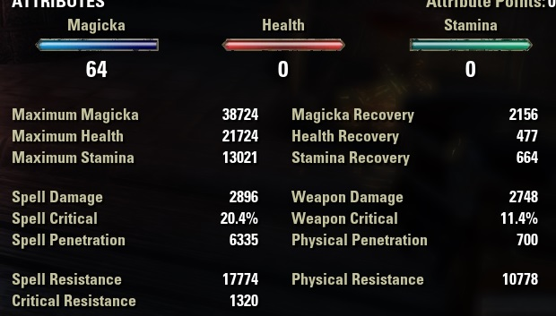 Warden Healer Build unbuffed stats ESO30