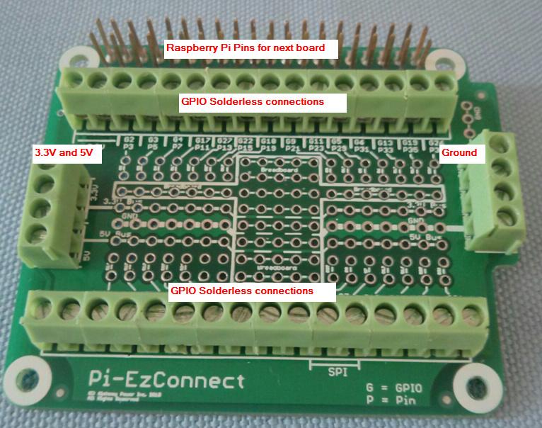 Pi-EzConnect - Alchemy Power Inc ®