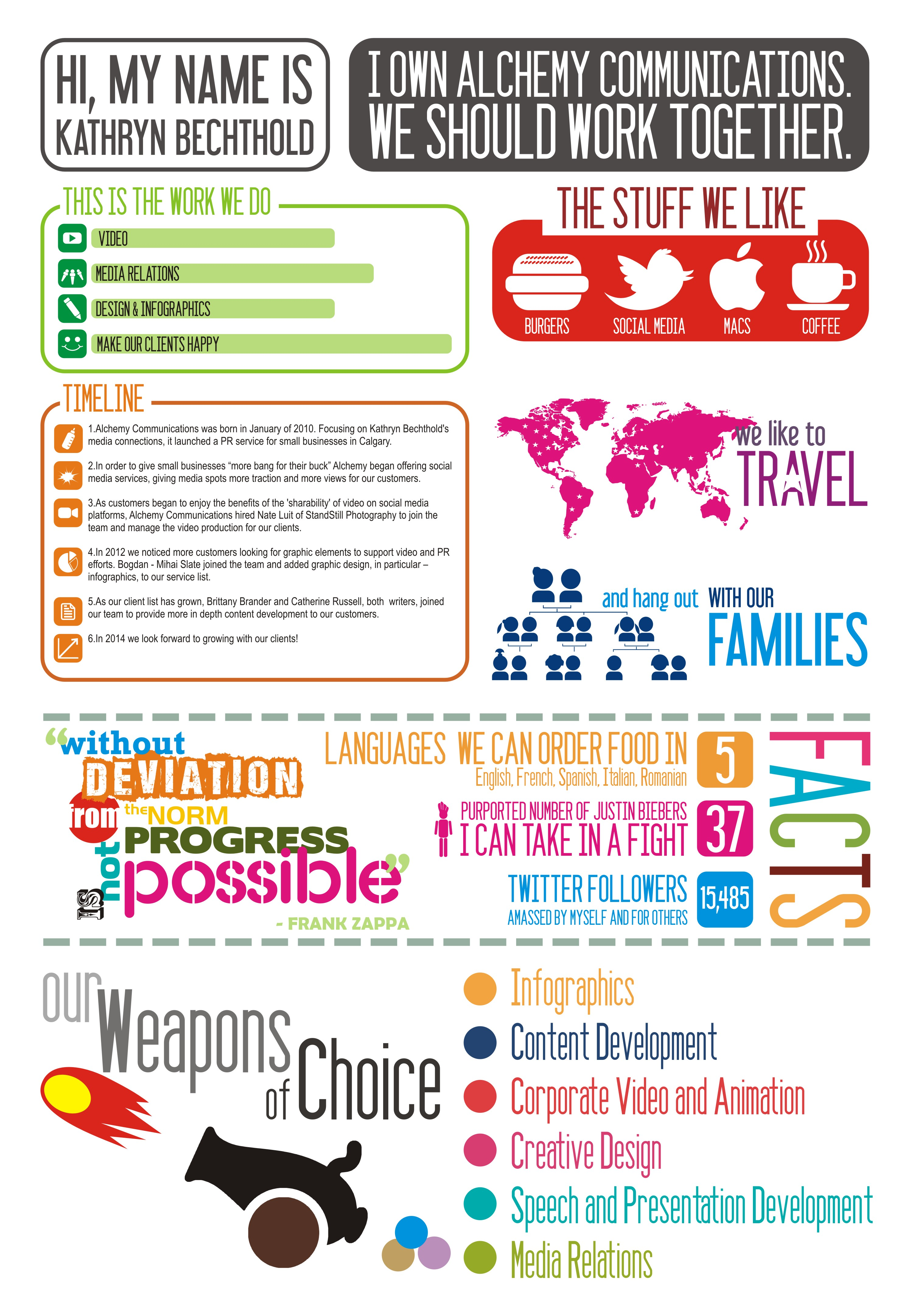 public relations cv example for marketing livecareer by clicking central head corporate communication resume