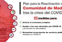 La Comunidad de Madrid presenta el Plan Reactivación tras el COVID-19