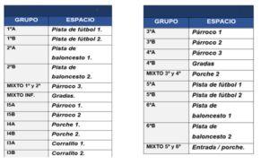 Recogida de firmas contra la creación de grupos mixtos en las aulas de Alcorcón