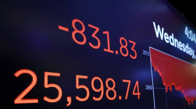 stock market spain