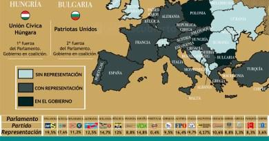 Mapa de representación de la extrema derecha en Europa