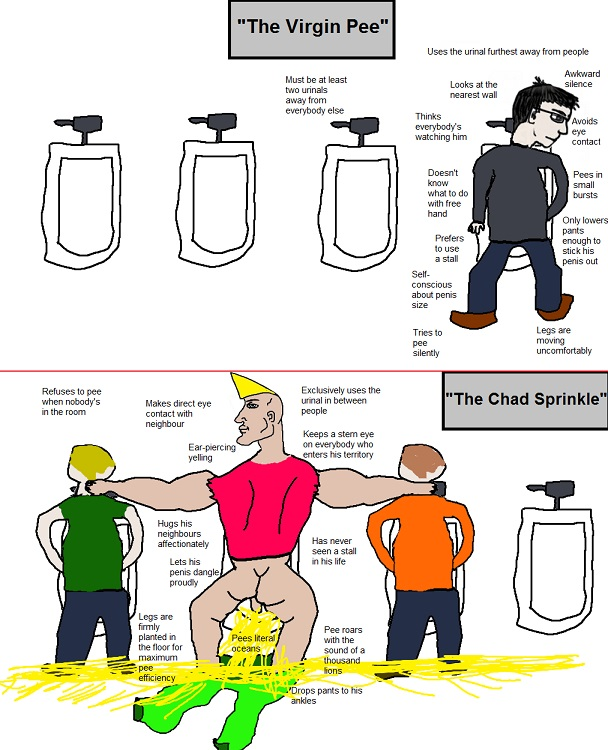 Incel comic