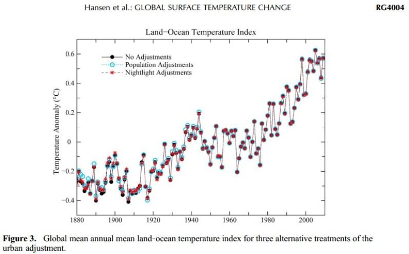 Cambio climático: Aumento de la temperatura de los océanos entre 1880 y 2010. Autor: Captura de pantalla realizada el 01/10/2020 a las 19:01h. Fuente: Estudio Global Temperature Research, 2010 (J. Hansen, R. Ruedy, M. Sato, and K. Lo)