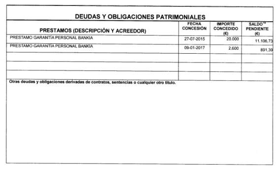 Deudas de Santiago Abascal según su declaración pública de bienes, donde no figura el chalé. Autor: Captura de pantalla realizada el 20/10/2020 a las 12:45h. Fuente: Congreso.es