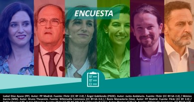 Encuesta: ¿Qué candidatura ha salido reforzada del debate sobre las elecciones madrileñas?