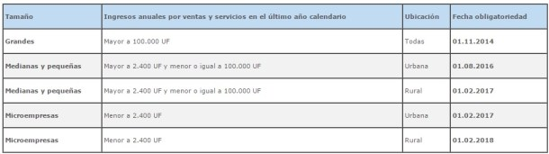 calendario factura electonica
