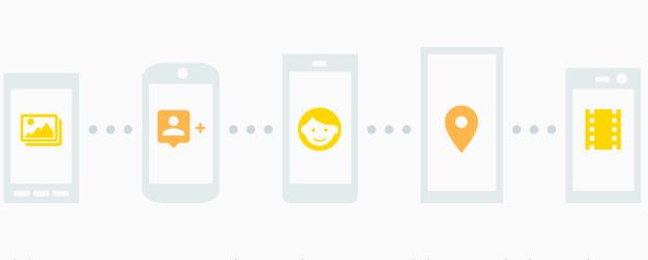 SMS is dead. Long live SMS! How Google RCS could revolutionize texting