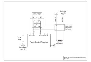 Ferrari 360 Remote Control Luggage Compartment | Aldous Voice