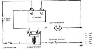sistem starter elektrik sepeda motor | Recycle Bin