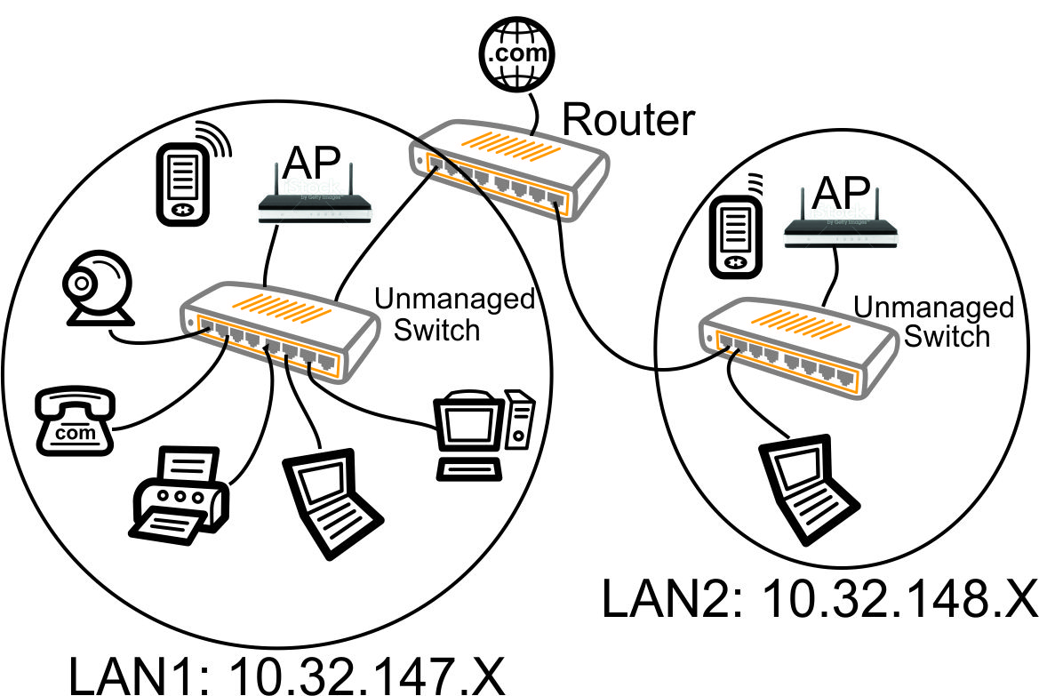 Wiring An Ethernet Network Diagram