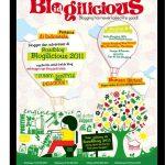Kontes Mini SEO Makassar,Blogilicious Fun Makassar