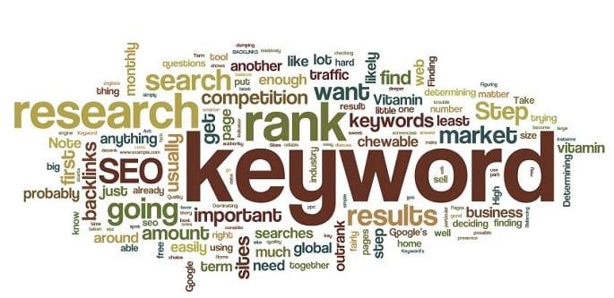 Mengenal Jenis Keyword Pada Google Adwords