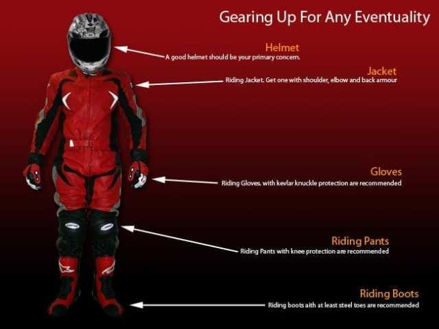 Perlengkapan Berkendara Sepeda Motor
