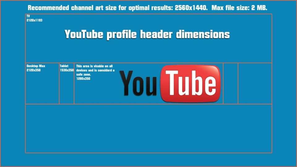 Ukuran Channel Art Youtube