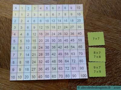 Table de 7