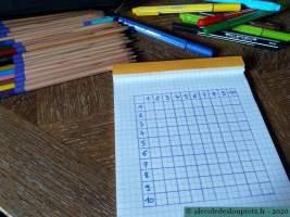 Table de Pythagore vierge à compléter