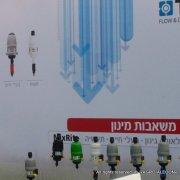 водные технологие в Израиле