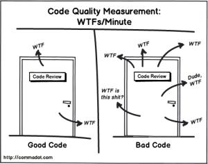 wtfs per minute