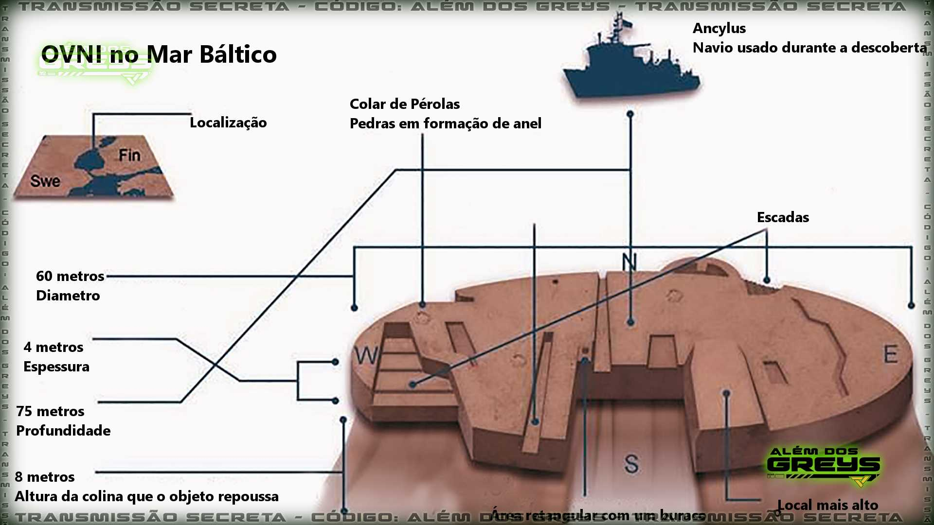 OVNI no Mar Báltico (Con subtítulos en español)