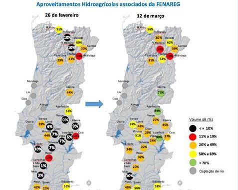 Regantes reúnem com o ministro da Agricultura para avaliar níveis das barragens