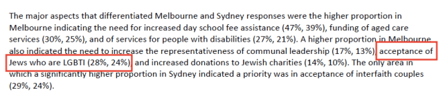 GEN17 - Improve acceptance of LGBTI Jews - Melb vs Syd (text)