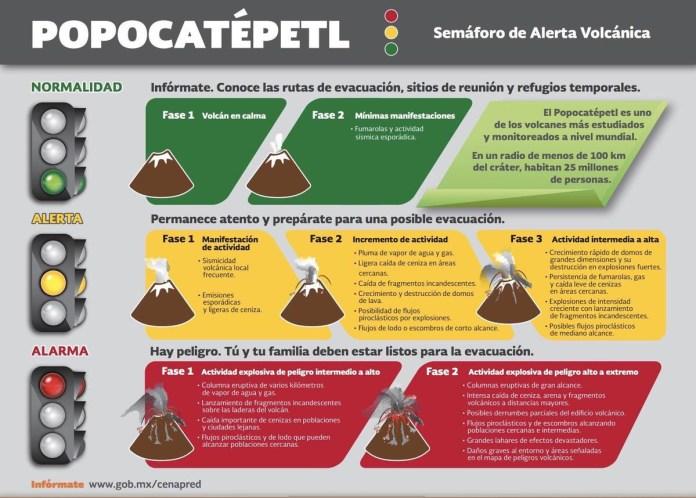 Actividad de volcán Popocatépetl entra en Semáforo de Alerta Fase 3 img 1357
