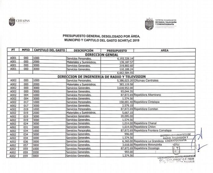 En picada la radio y televisión pública de Chiapas, pese a presupuesto millonario WhatsApp Image 2020 01 08 at 5.40.49 PM