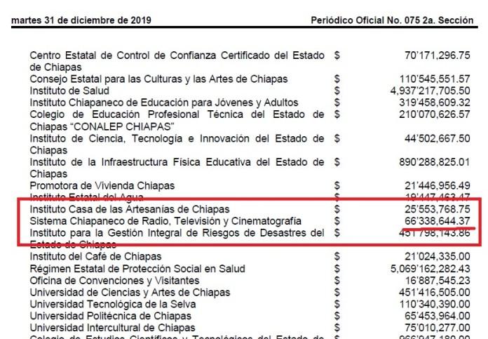 En picada la radio y televisión pública de Chiapas, pese a presupuesto millonario WhatsApp Image 2020 01 08 at 5.43.46 PM
