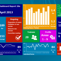 Metro UI style Excel dashboard