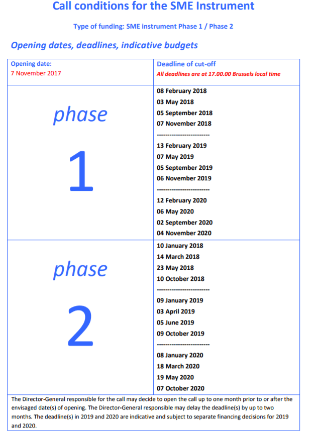 scadenze 2018-2020 sme instrument
