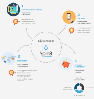 spin8_infografica