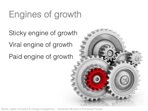 engine-of-growth-startups-growth-hacker