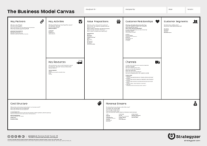 business model canvas libri sul growth hacking