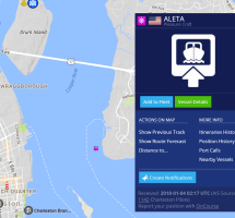 How to Find Aleta