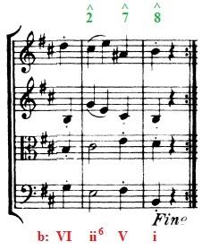 CadencePA Haydn op33n1ii