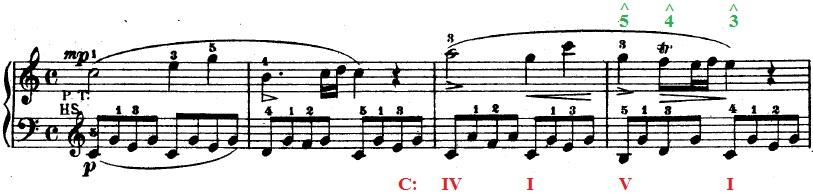 CadencePI Mozart SonataK545-i