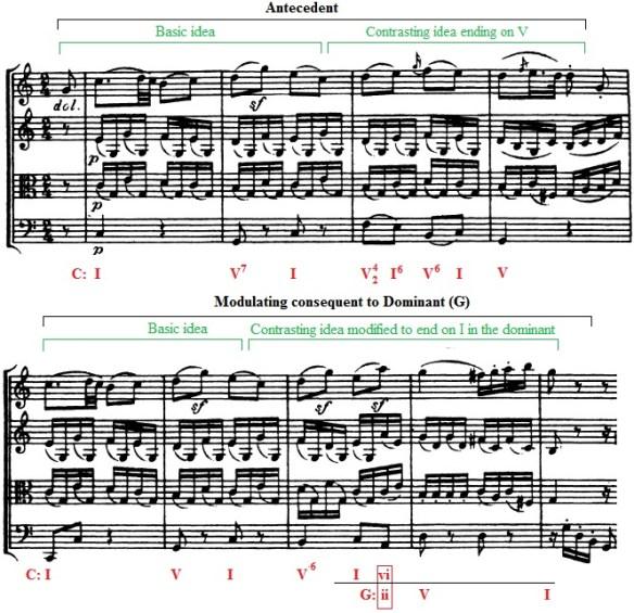 Modulating Period Haydnop64n4iii