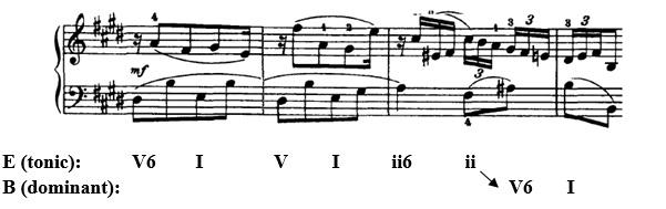 modulation4