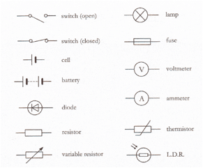 A Level Physics Explained  DC Circuit Rules