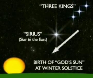 Die drei Könige folgen dem Stern im Osten der auf die Wiedergeburt des Lichts der Welt zeigt
