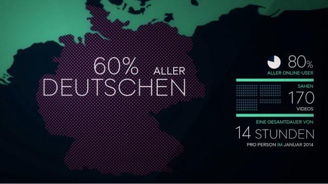 Videomarketing Statistik Video – Infoporn 2014