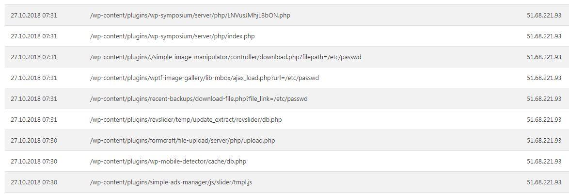 Clearfy Pro - крутой SEO плагин для WordPress